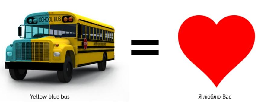 жёлтоголубой автобус
